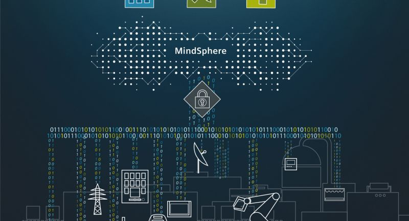 MindSphere, IoT-Betriebssystem, Software, IoT operating system